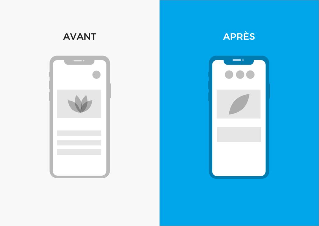 Adapter un produit après des tests utilisateurs