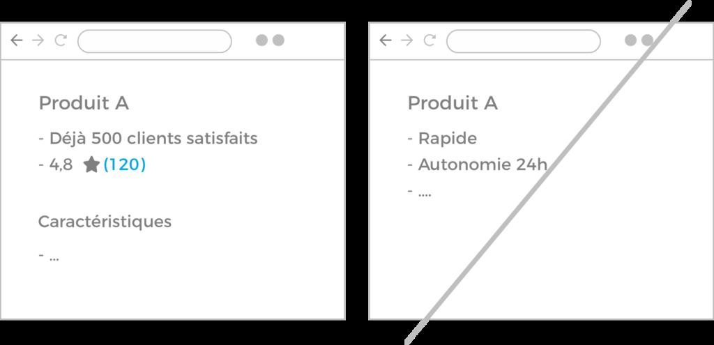 UX Design règle #14: Utilisez des chiffres clés et la preuve sociale